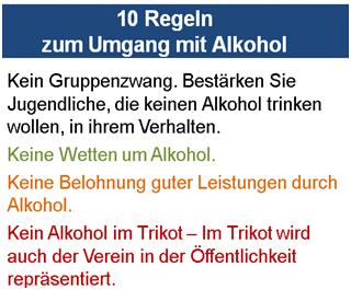 Die Begriffe des Alkoholismus und der Trunksucht